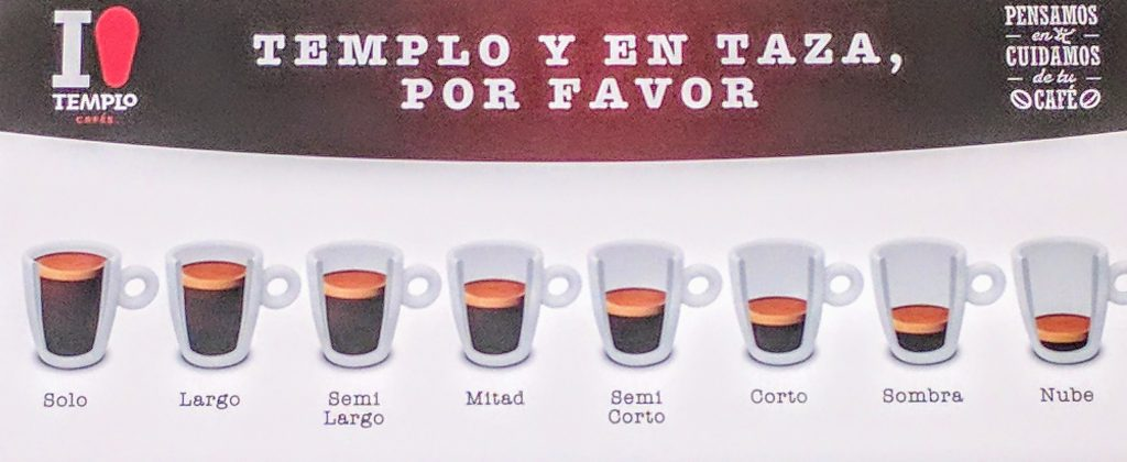 List of types of espresso